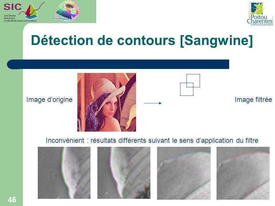 Détection de contours [Sangwine]
